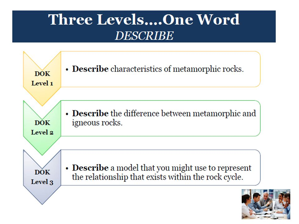 What do you think makes each of these tasks a different DOK level if it is not about the verb