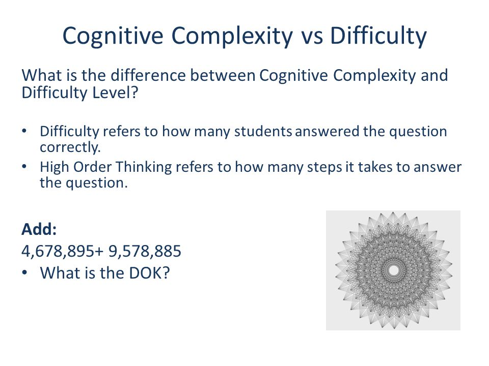 Cognitive Complexity vs Difficulty