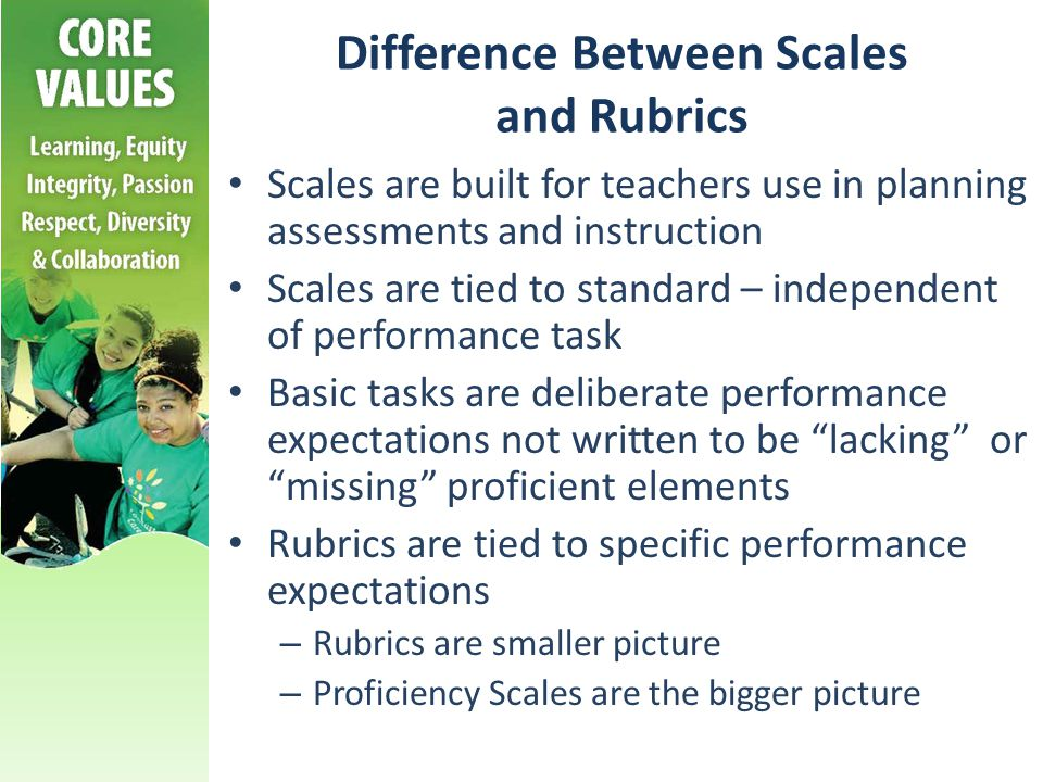 Difference Between Scales and Rubrics