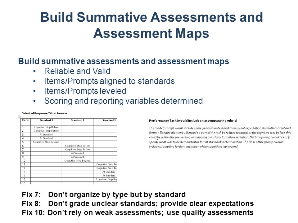 Build Summative Assessments and Assessment Maps