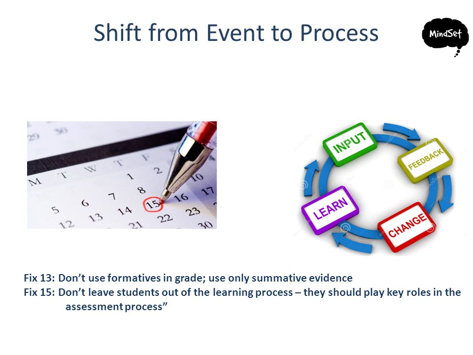 Shift from Event to Process