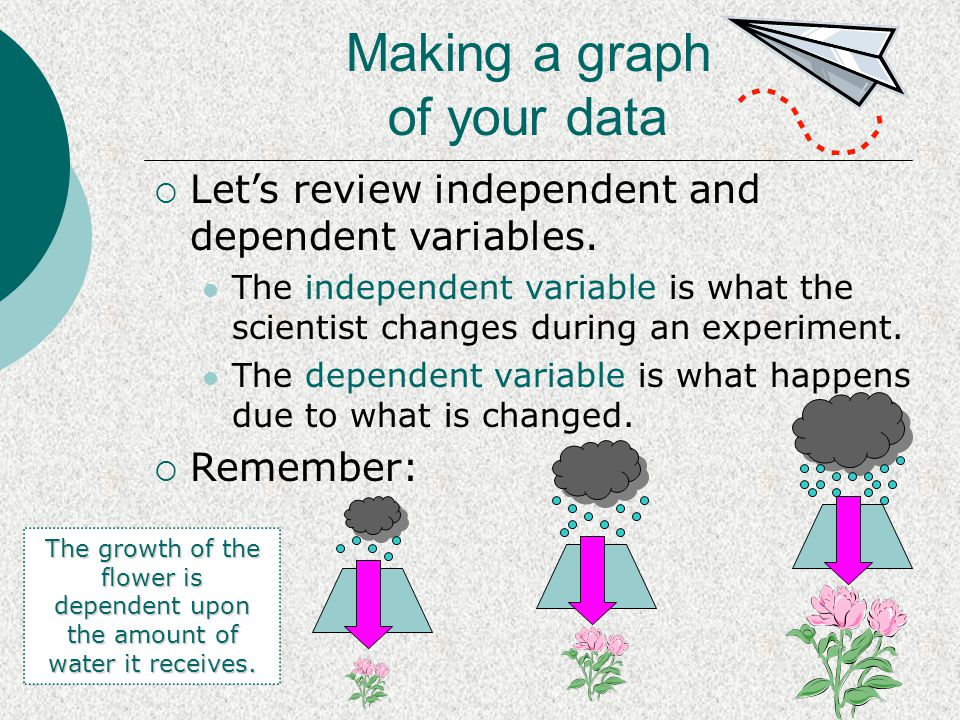 Making a graph of your data