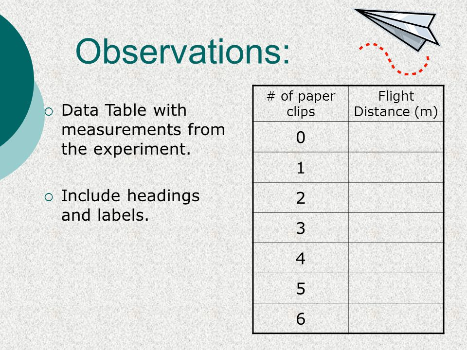 Observations: 1 2 Data Table with measurements from the experiment. 3