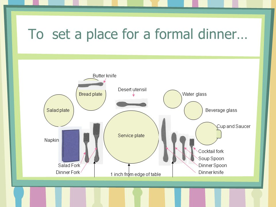 To set a place for a formal dinner…