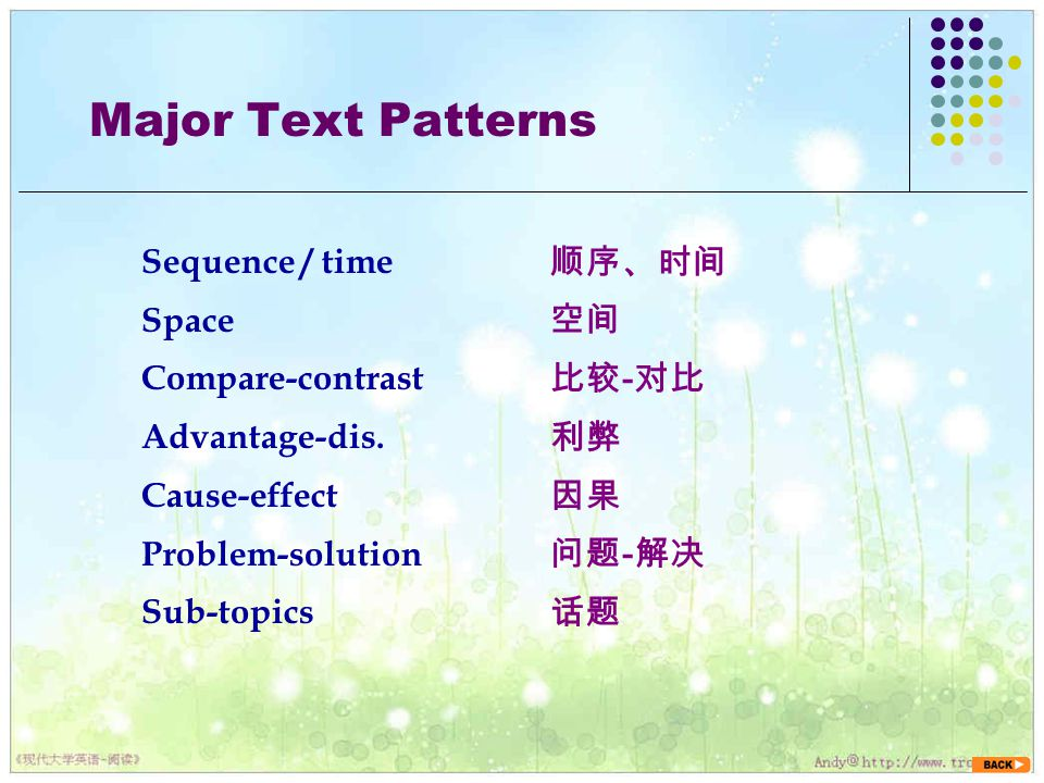Major Text Patterns Sequence / time Space Compare-contrast