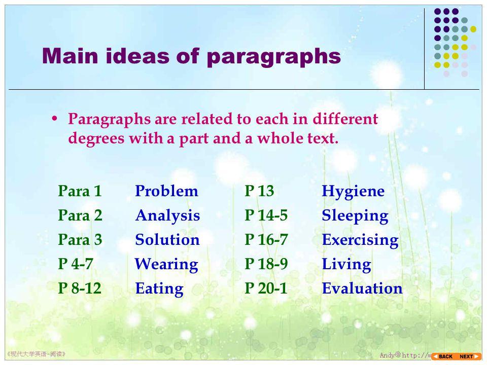 Main ideas of paragraphs