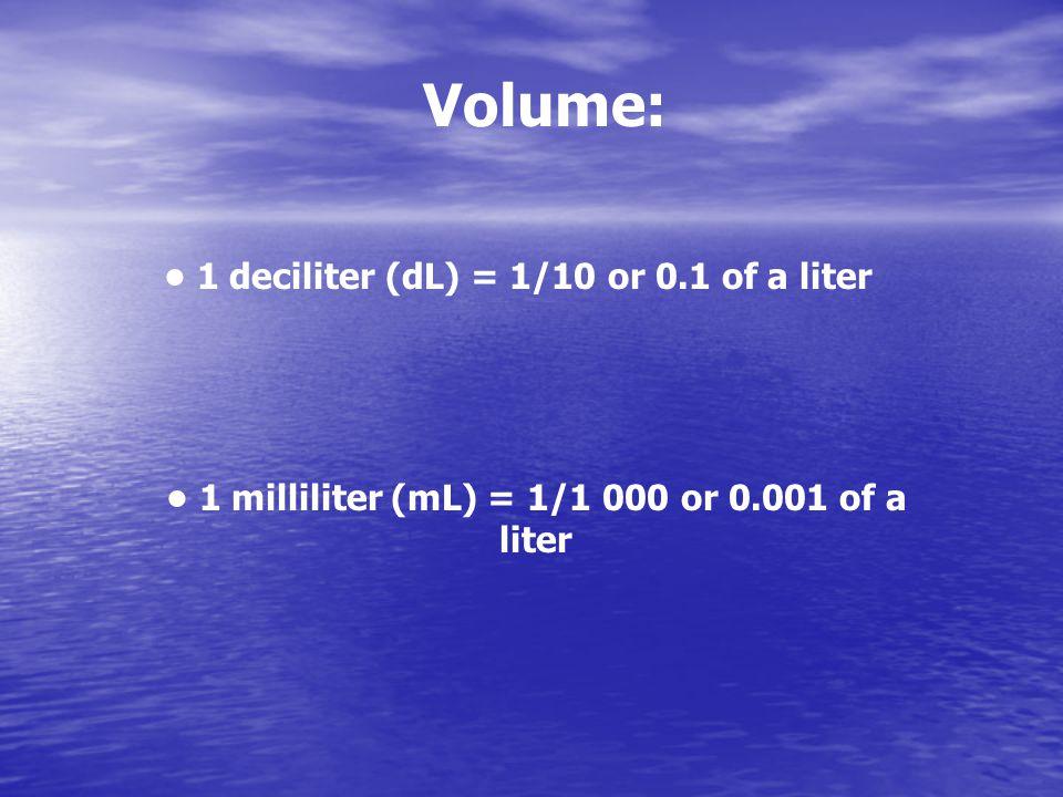 Volume: • 1 deciliter (dL) = 1/10 or 0.1 of a liter