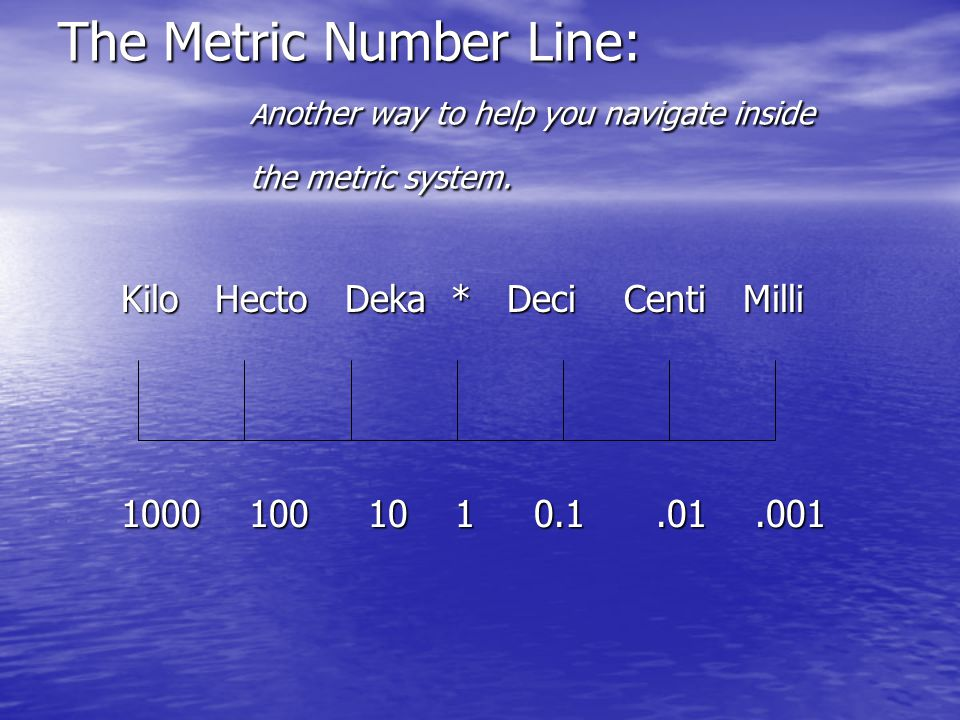 The Metric Number Line:. Another way to help you navigate inside