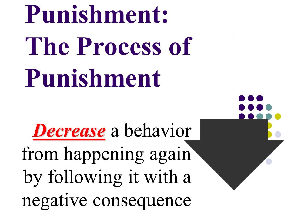 Punishment: The Process of Punishment