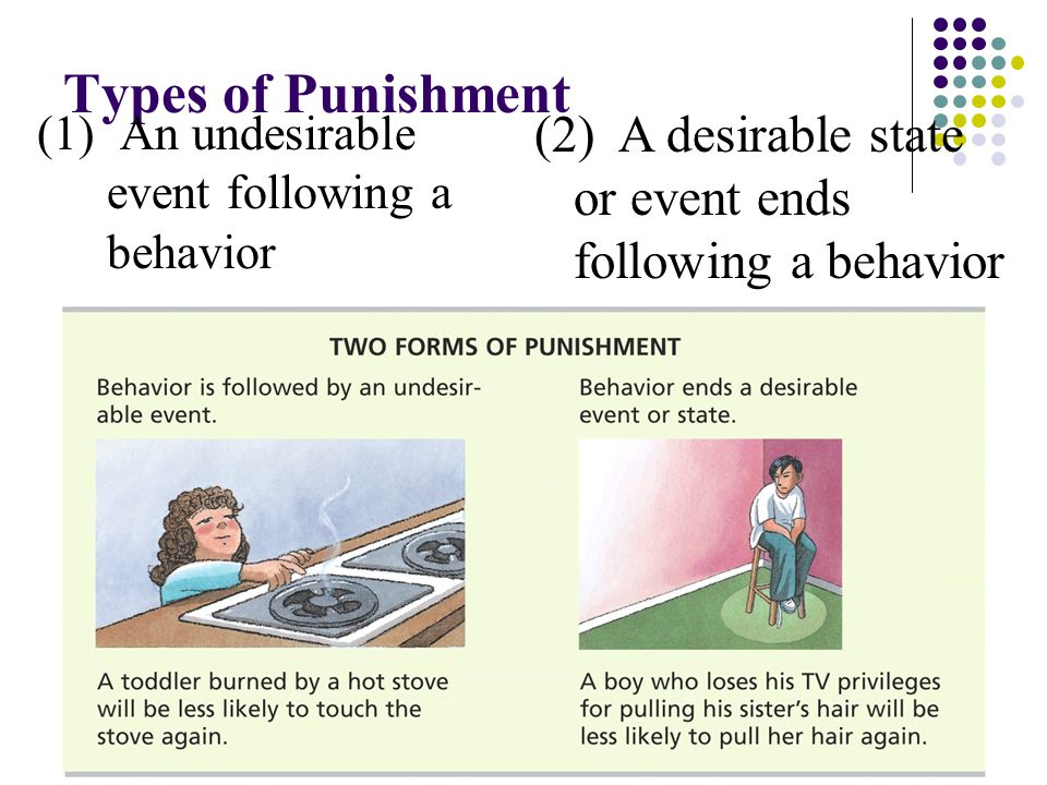 Types of Punishment (1) An undesirable event following a behavior.
