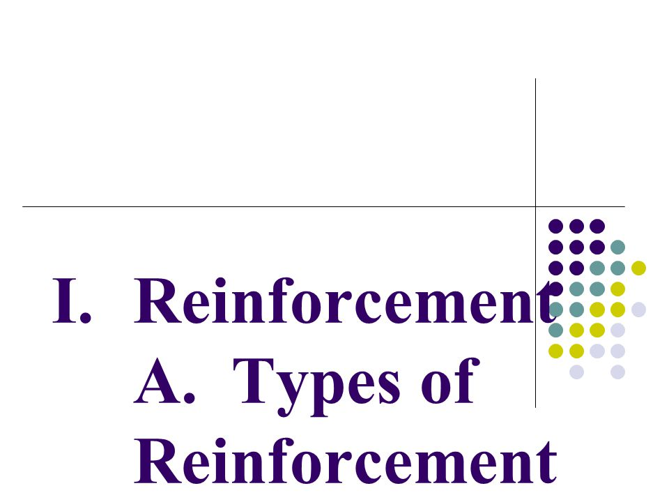 Reinforcement A. Types of Reinforcement