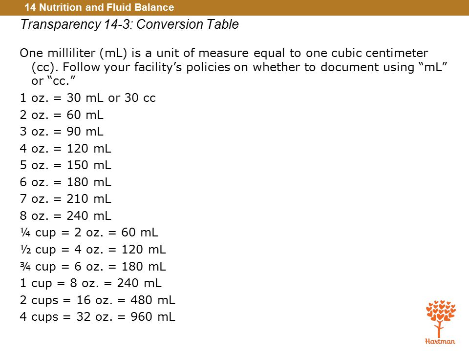 Transparency 14-3: Conversion Table