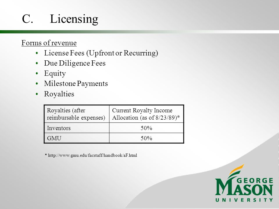 C. Licensing Forms of revenue License Fees (Upfront or Recurring)