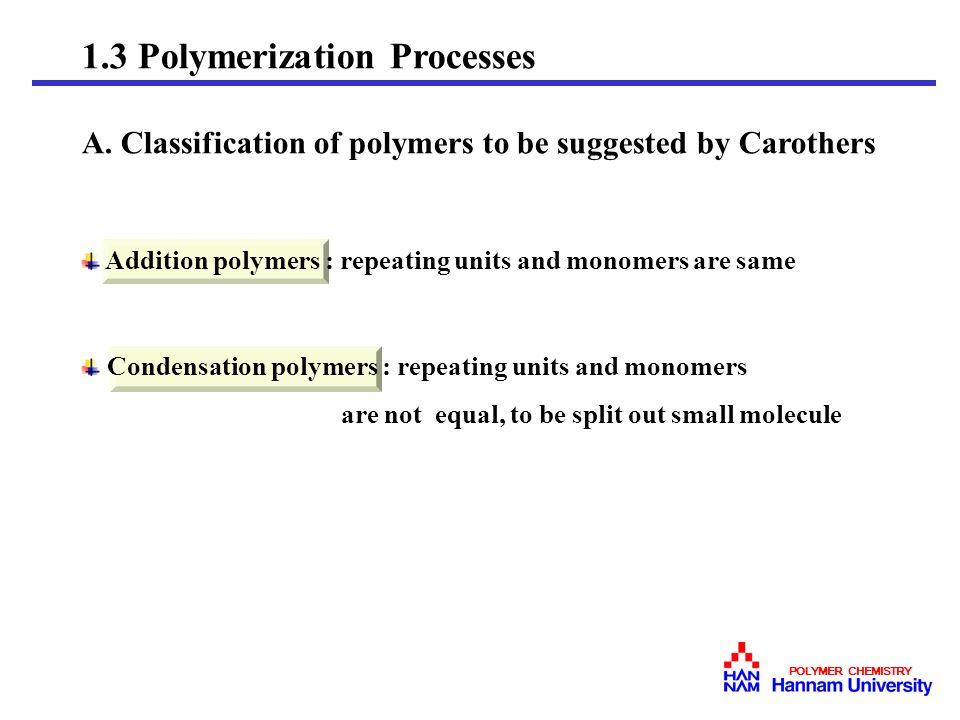 1.3 Polymerization Processes