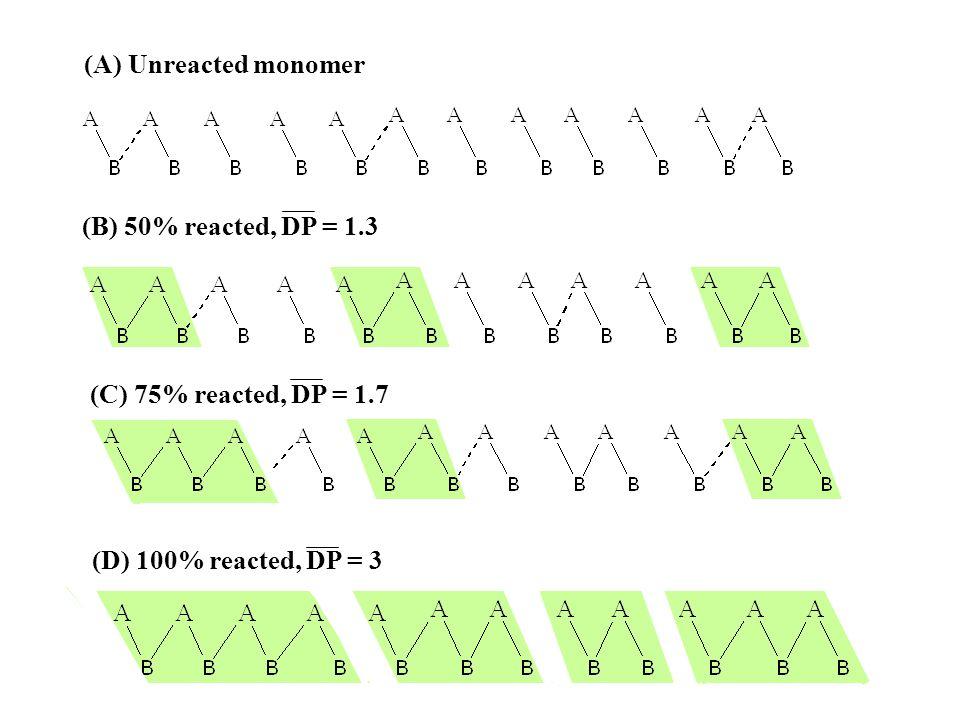 (A) Unreacted monomer (B) 50% reacted, DP = 1.3 (C) 75% reacted, DP = 1.7 (D) 100% reacted, DP = 3