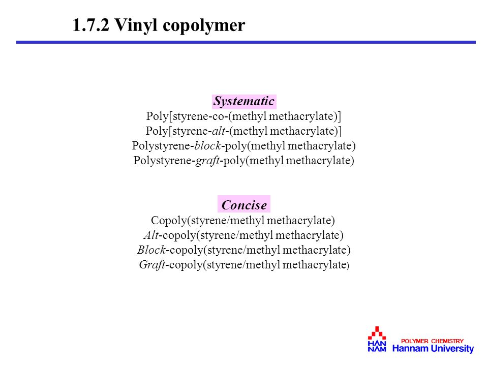 1.7.2 Vinyl copolymer Systematic Concise