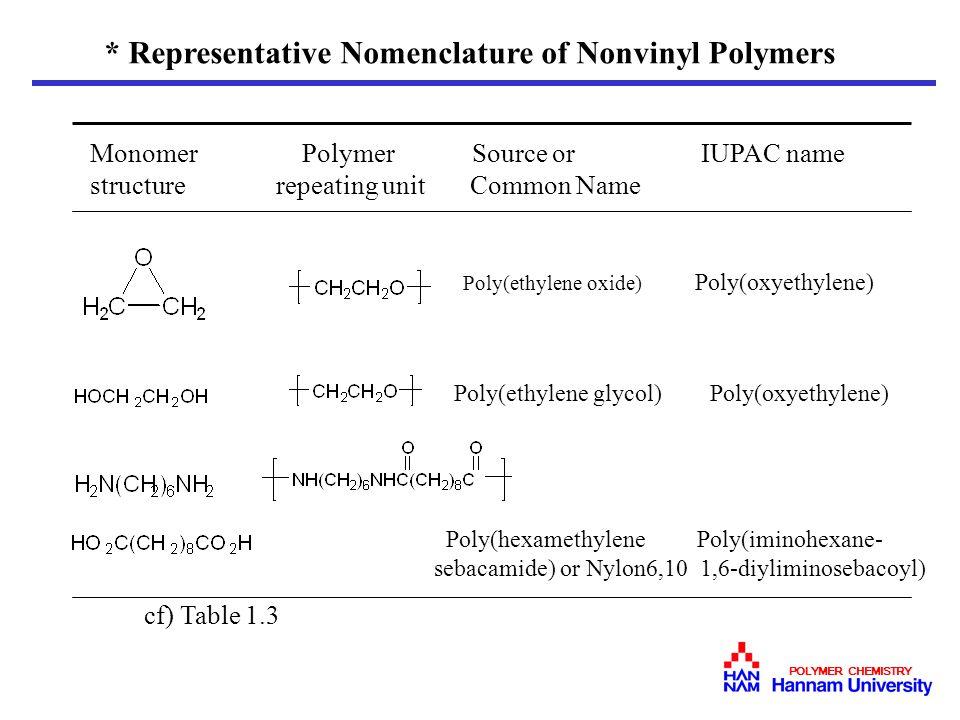 * Representative Nomenclature of Nonvinyl Polymers