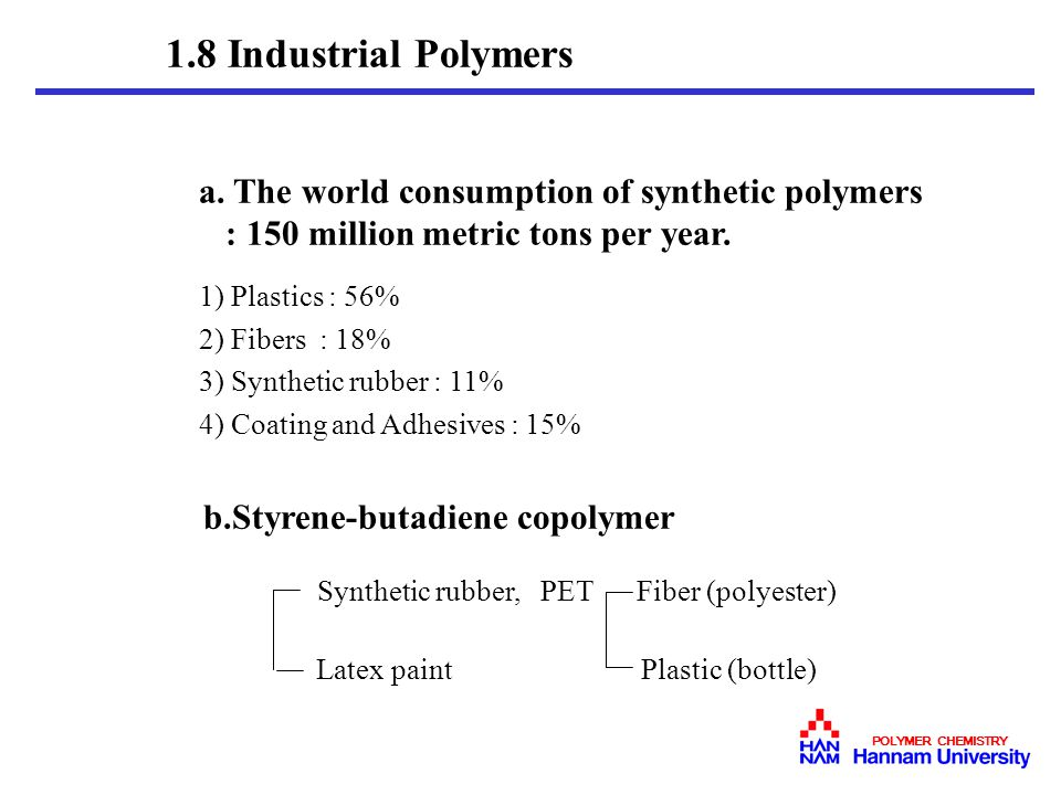 1.8 Industrial Polymers a. The world consumption of synthetic polymers