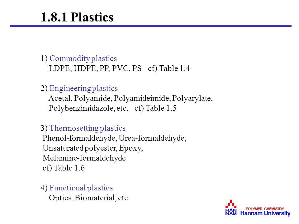 1.8.1 Plastics 1) Commodity plastics