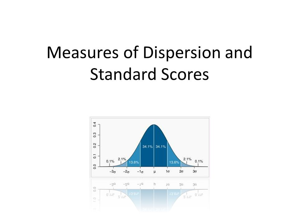 Measures of Dispersion and Standard Scores