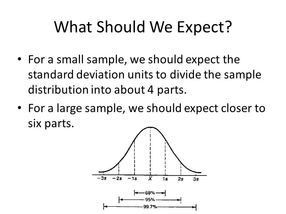 What Should We Expect For a small sample, we should expect the standard deviation units to divide the sample distribution into about 4 parts.