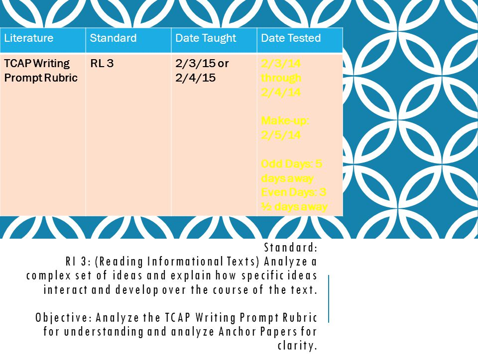 Literature Standard. Date Taught. Date Tested. TCAP Writing Prompt Rubric. RL 3. 2/3/15 or 2/4/15.