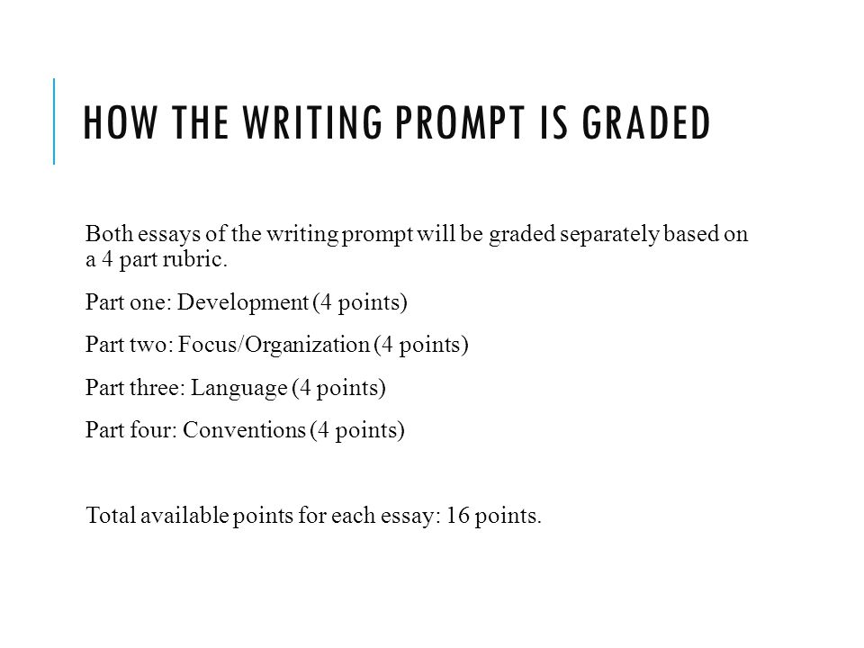 How the writing prompt is graded