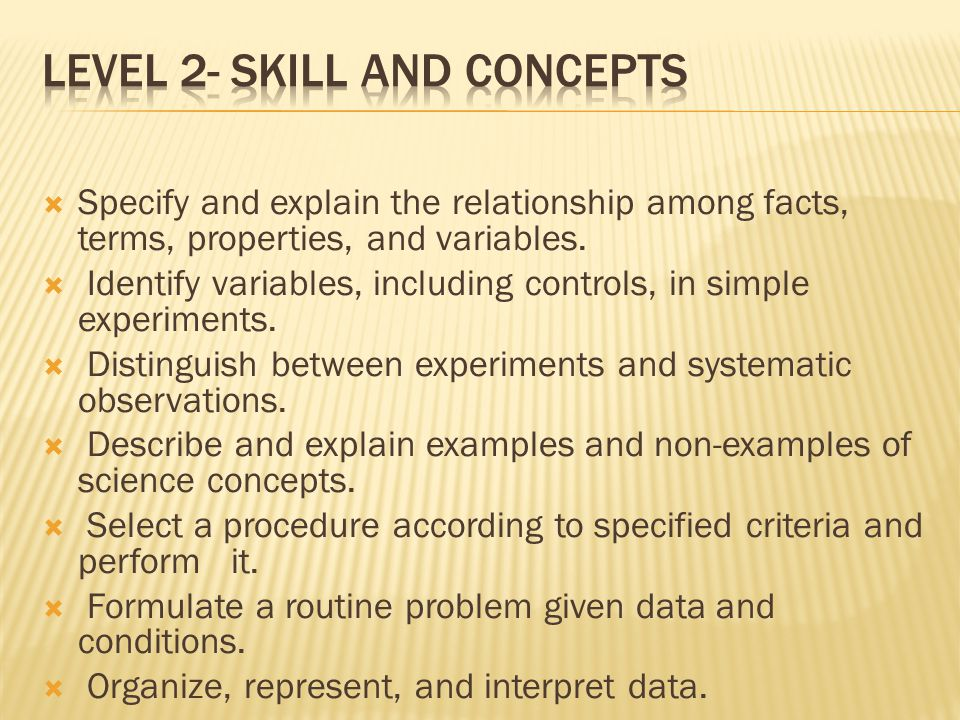 Level 2- Skill and Concepts