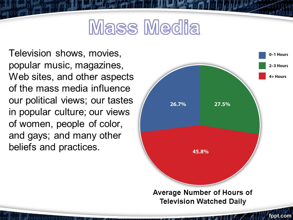 Average Number of Hours of Television Watched Daily