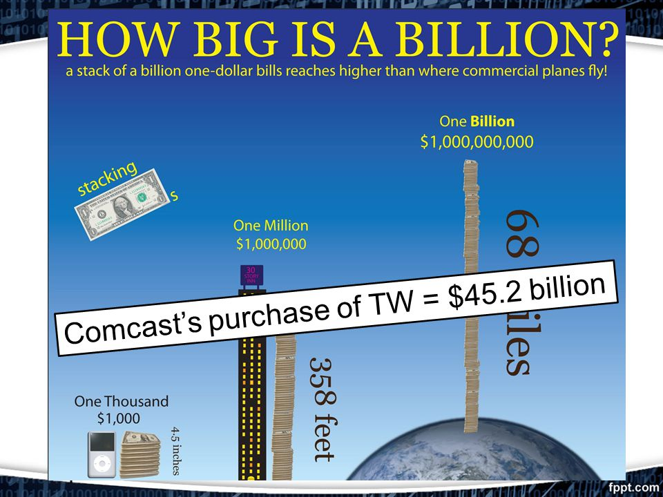 Comcast's purchase of TW = $45.2 billion