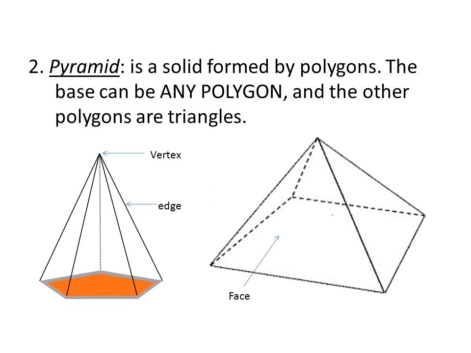 2. Pyramid: is a solid formed by polygons