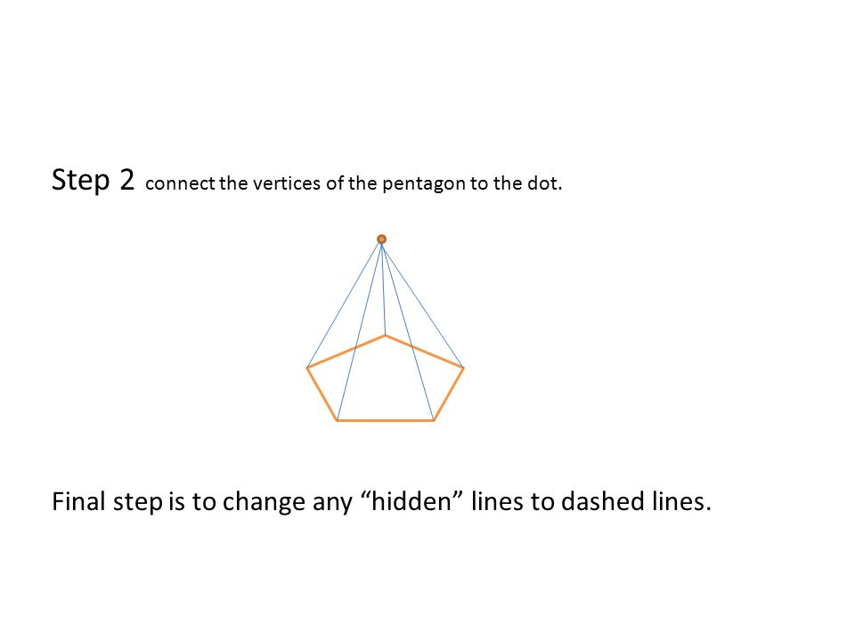 Step 2 connect the vertices of the pentagon to the dot.