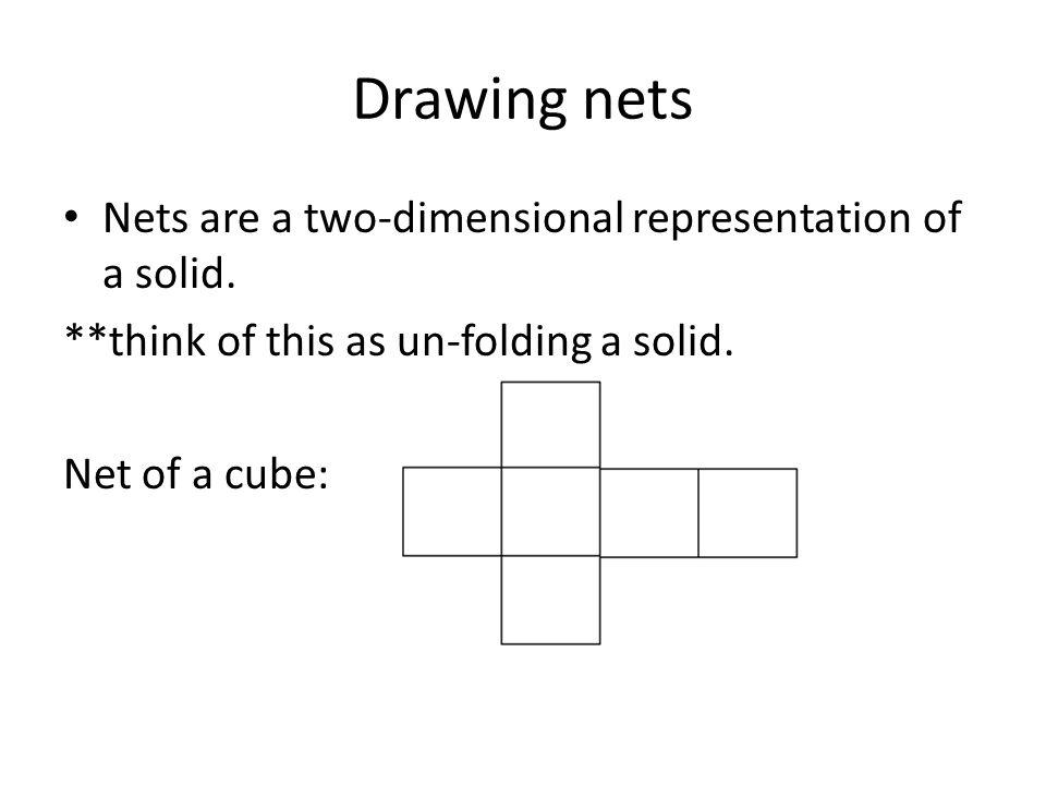 Drawing nets Nets are a two-dimensional representation of a solid.