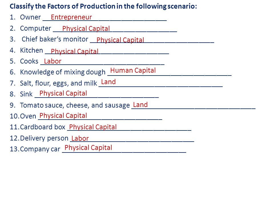 Classify the Factors of Production in the following scenario: