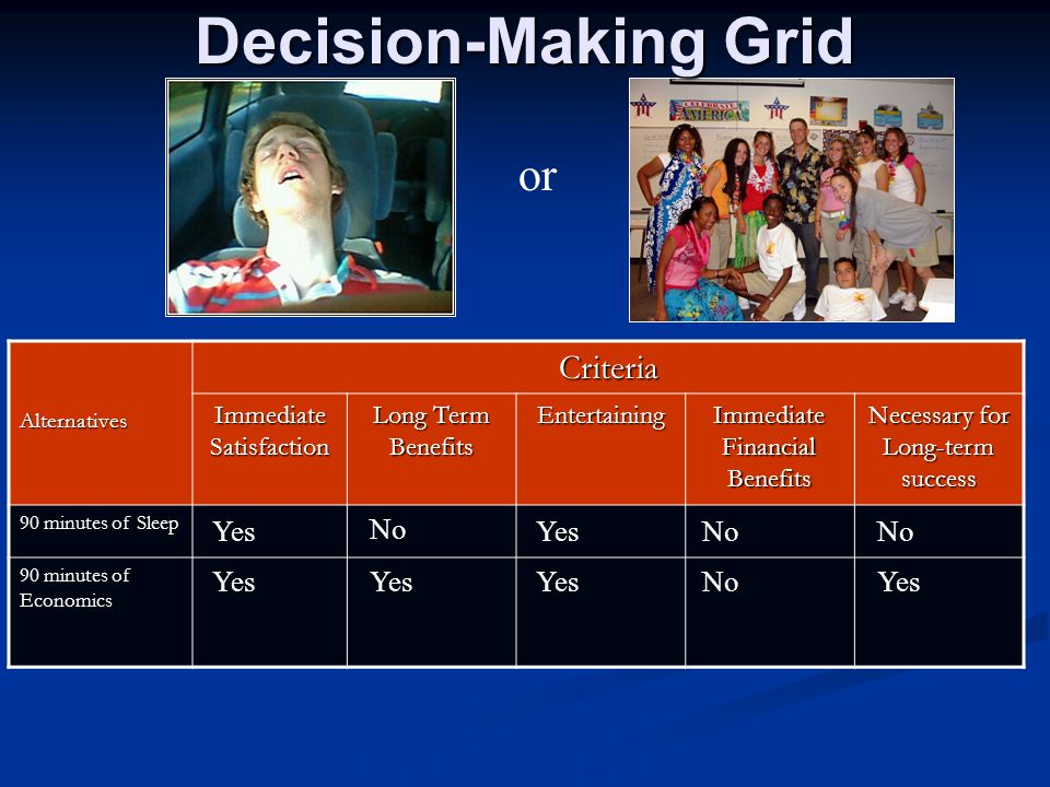 Decision-Making Grid or Criteria Yes No Yes No No Yes Yes Yes No Yes