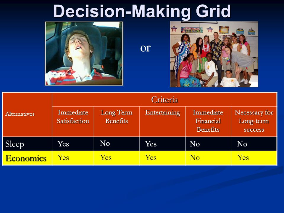 Decision-Making Grid or Criteria Sleep Economics Yes No Yes No No Yes