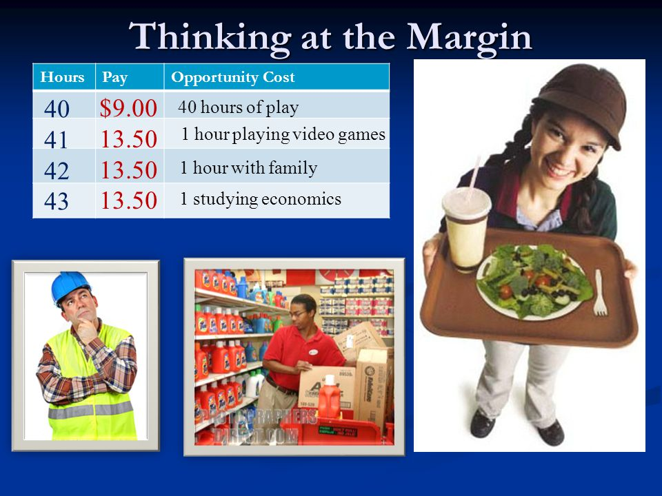 Thinking at the Margin 40 $9.00 41 13.50 42 43 40 hours of play