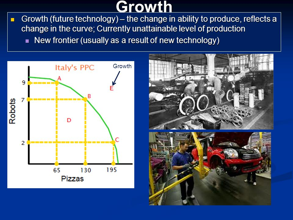 Growth Growth (future technology) – the change in ability to produce, reflects a change in the curve; Currently unattainable level of production.