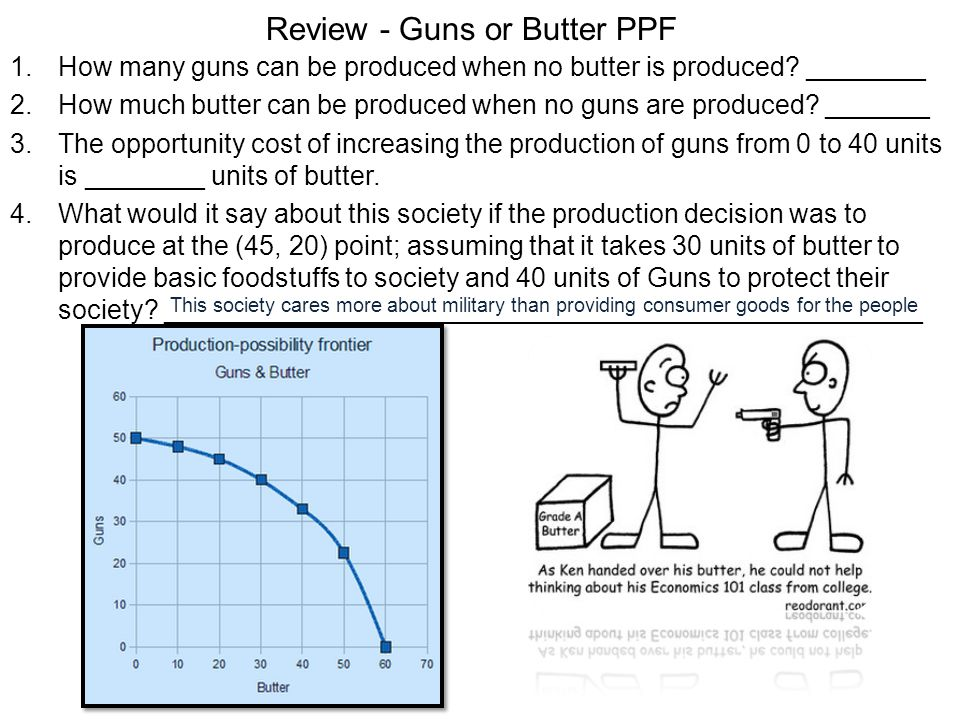 Review - Guns or Butter PPF