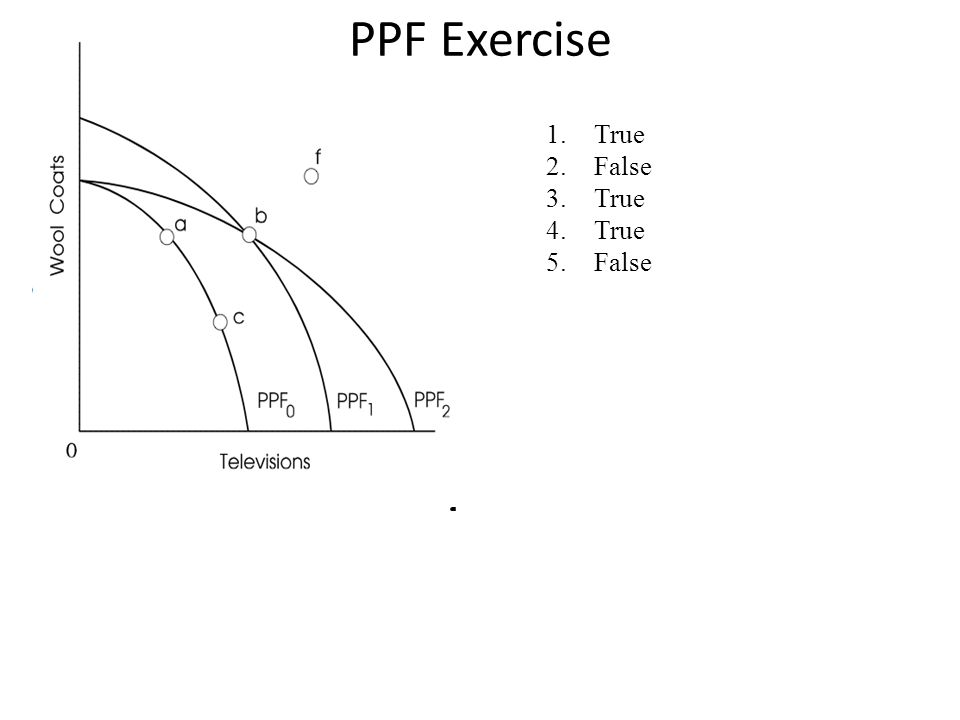PPF Exercise True False