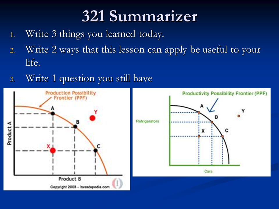 321 Summarizer Write 3 things you learned today.
