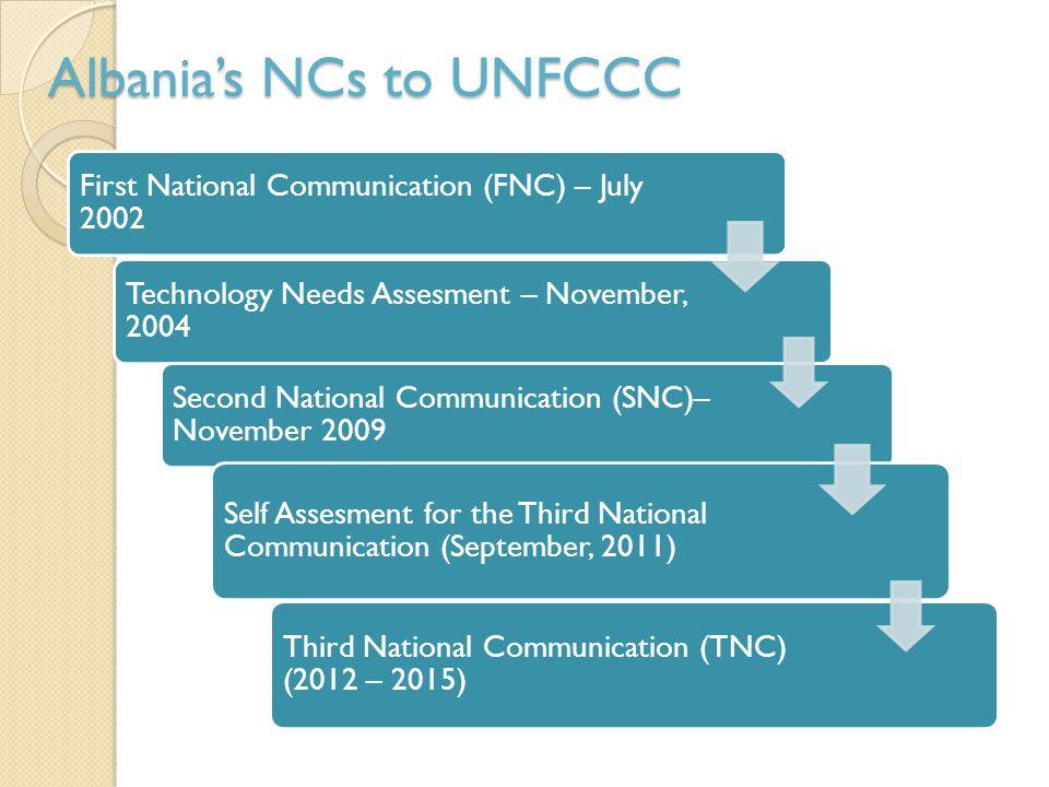 Albania's NCs to UNFCCC