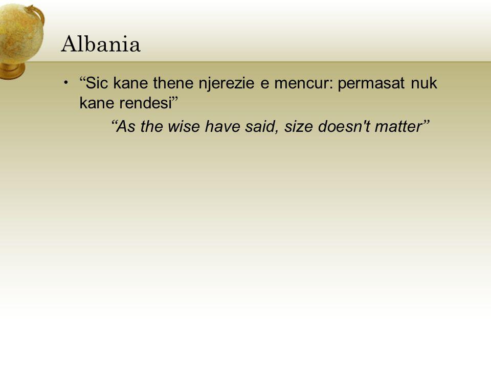 Albania Sic kane thene njerezie e mencur: permasat nuk kane rendesi