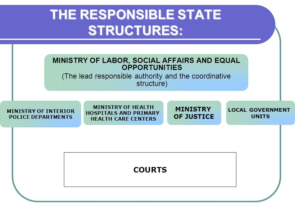 THE RESPONSIBLE STATE STRUCTURES: