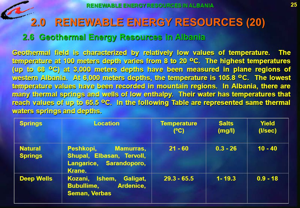 RENEWABLE ENERGY RESOURCES IN ALBANIA