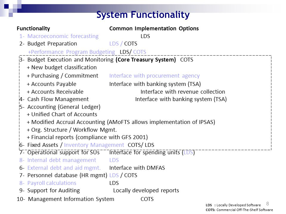 System Functionality