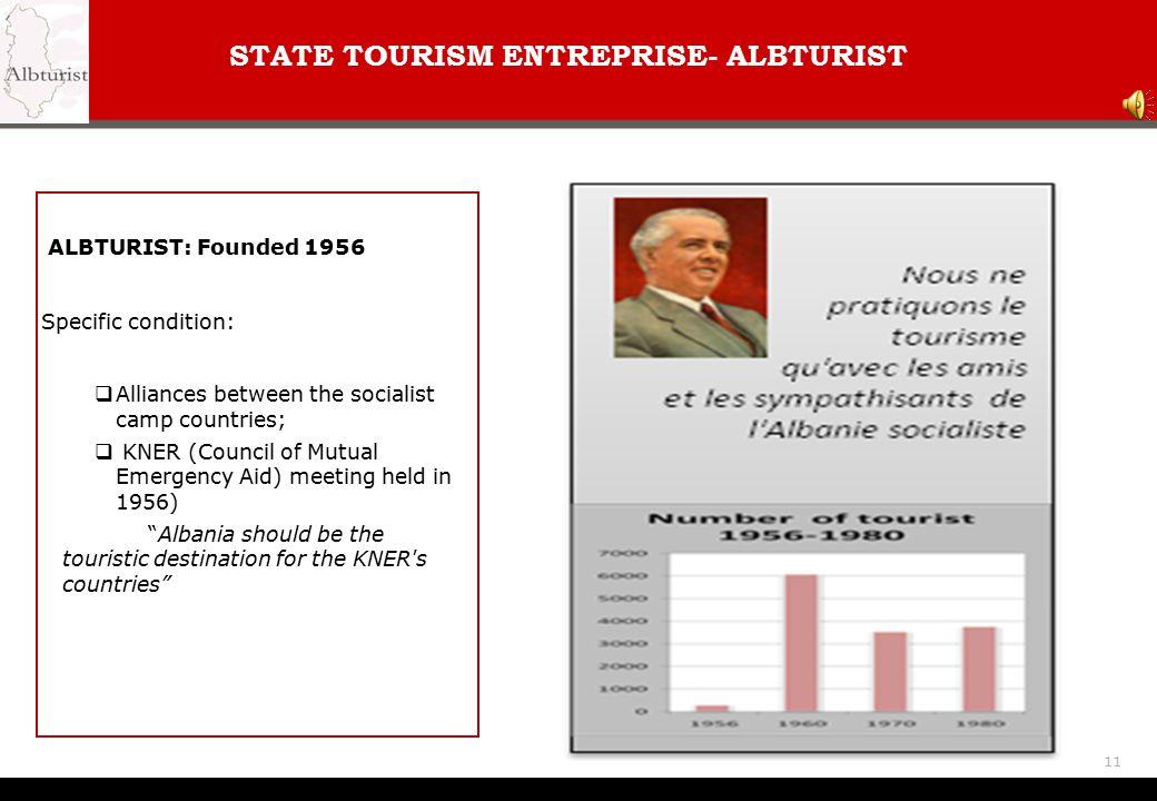 STATE TOURISM ENTREPRISE- ALBTURIST