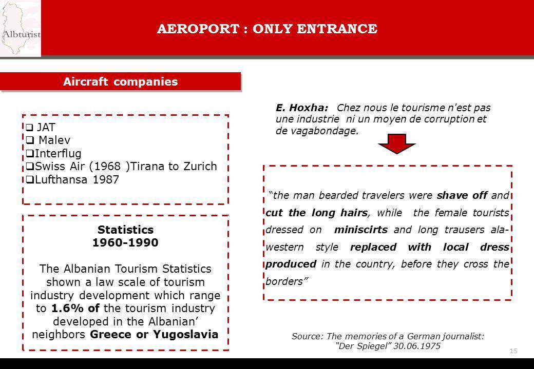 AEROPORT : ONLY ENTRANCE