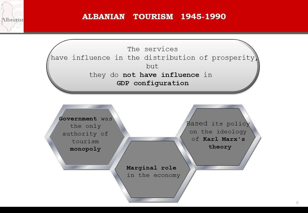 ALBANIAN TOURISM 1945-1990 The services
