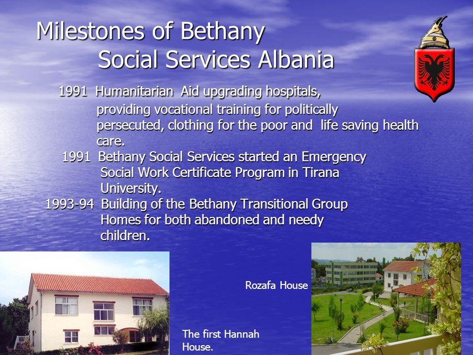 Milestones of Bethany. Social Services Albania